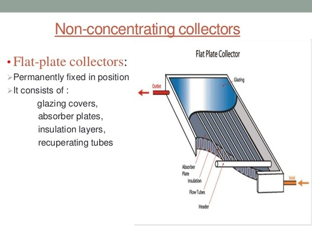Non concentrating solar collector market latest research report 2017 gumiabroncs Gallery