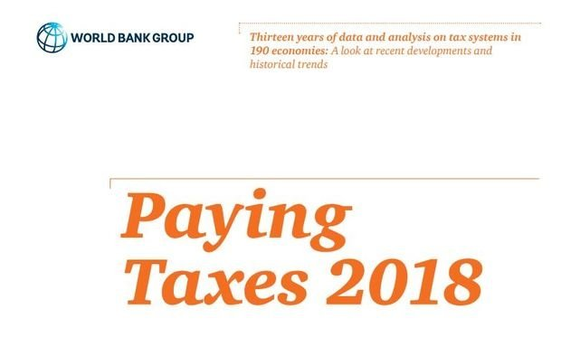Egypt ranks 167 in paying taxes