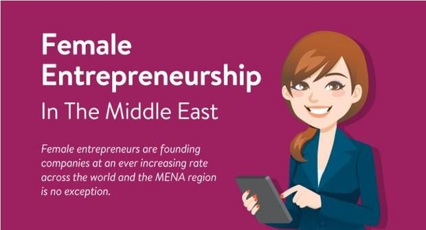 Female Entrepreneurship in the Middle East