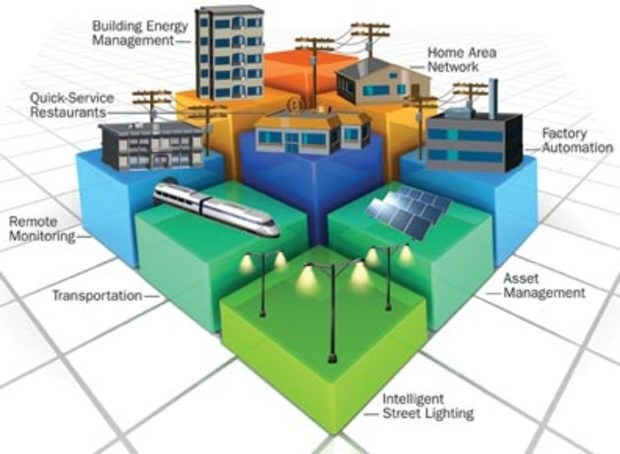 Building Energy Management Systems (BEMS)