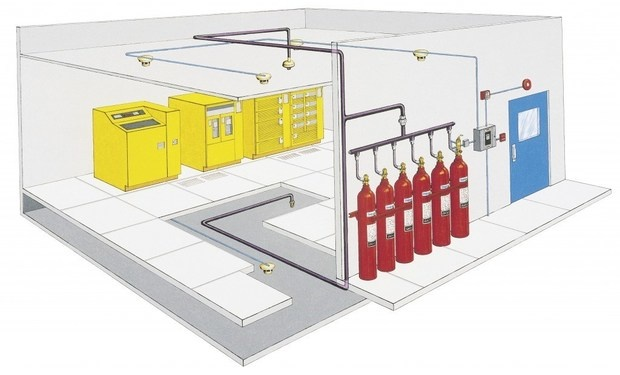Enhanced Fire Detection and Suppression Systems Market Report - Global  Industry Analysis by Type, Regions and Applicatio
