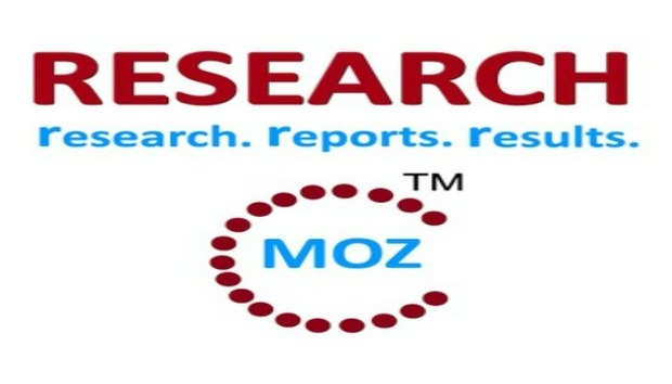 Transportation & Shipping Market Research Reports & Industry Analysis