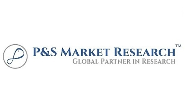 Medical Aesthetics Market Analysis, Drivers, Trends, Challenges and