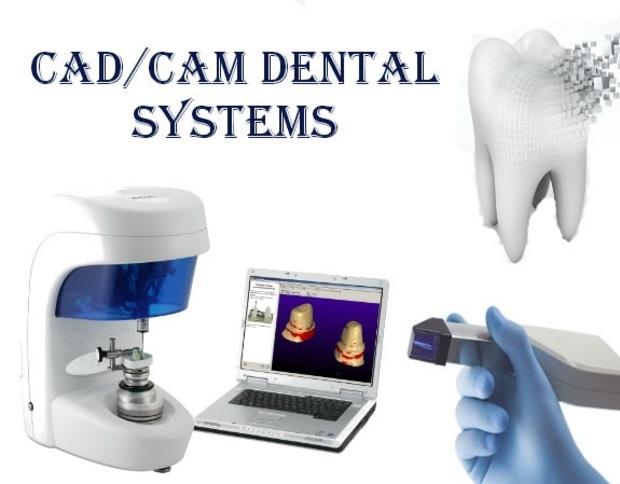 Dental CAD-CAM Market