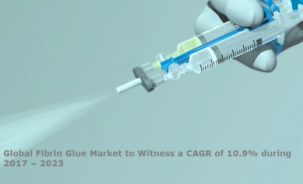Fibrin Glue Market Trends, Size, Growth and Demand, 2023