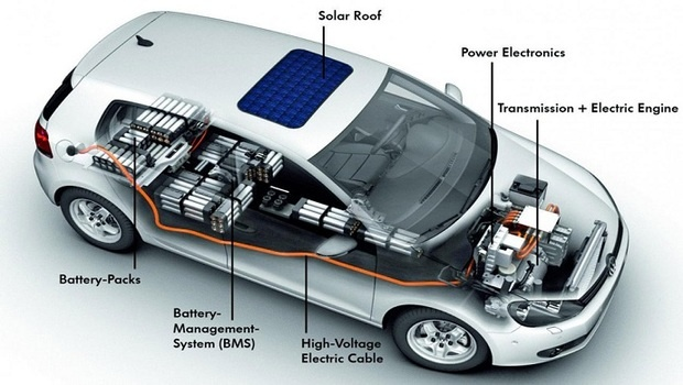 power-electronics-for-electric-vehicles-market-latest-research-report-2018