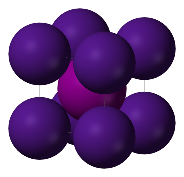 United States Cesium Iodide Market Research - Size, Share and