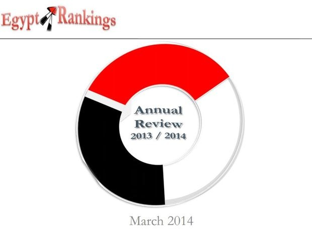 Where does Egypt stand? Rankings 2013/2014