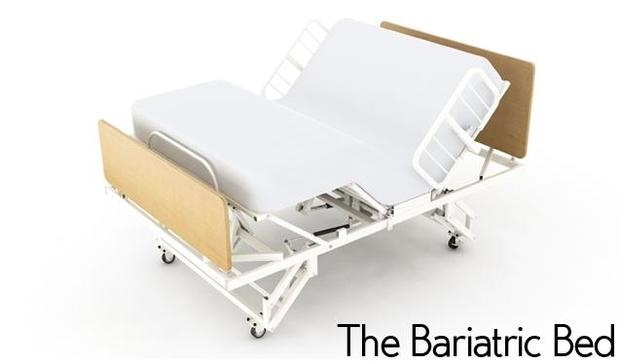Bariatric Beds Market Report Industry Outlook Latest Development