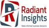 Radiant Insights, Inc