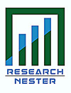 Research Nester | 11230 brooklyn