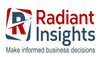 Radiant Insights,Inc | CA 94105 San Francisco